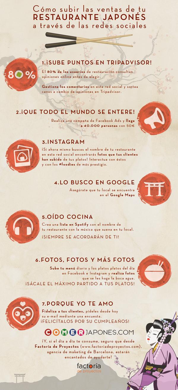 infografia-restaurantes