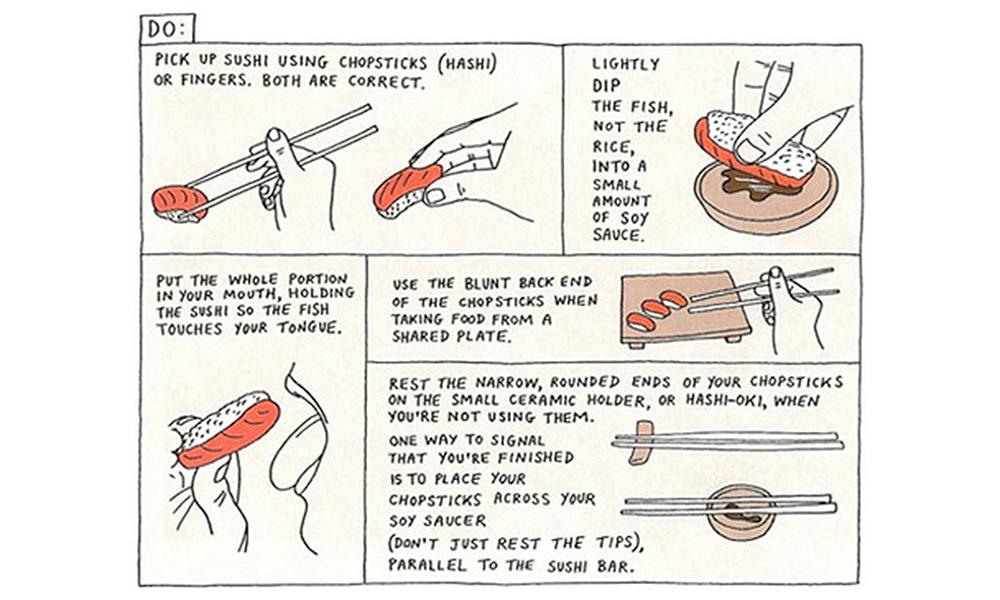 Sushi etiqueta guía